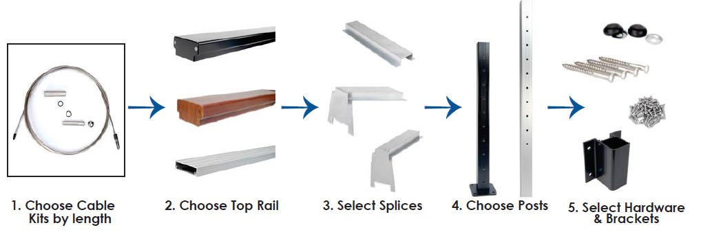 AS&D Aluminum and Cable Railings System Order Steps