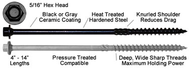 Screw Products Hex Head Timber Screws