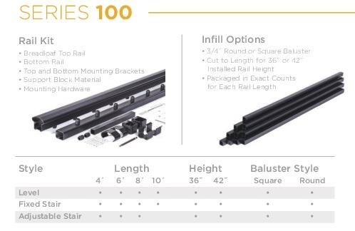 AFCO Aluminum Railing System